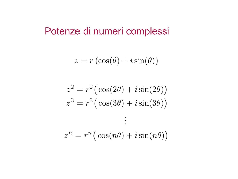 Potenze di numeri complessi