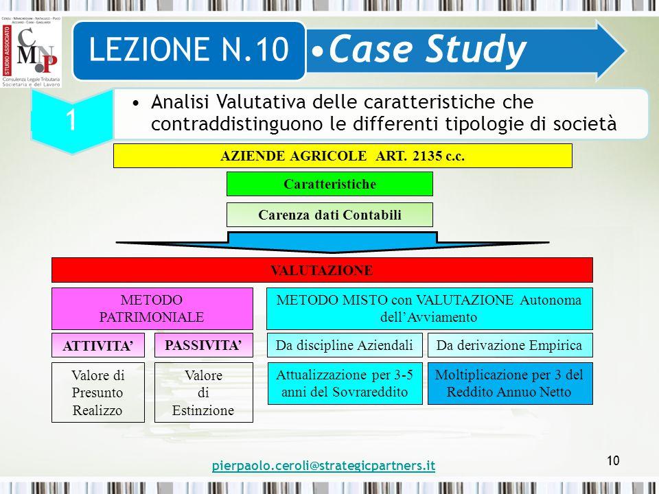 pierpaolo.ceroli@strategicpartners.it 10 Case Study LEZIONE N.10 1 Analisi Valutativa delle caratteristiche che contraddistinguono le differenti tipol