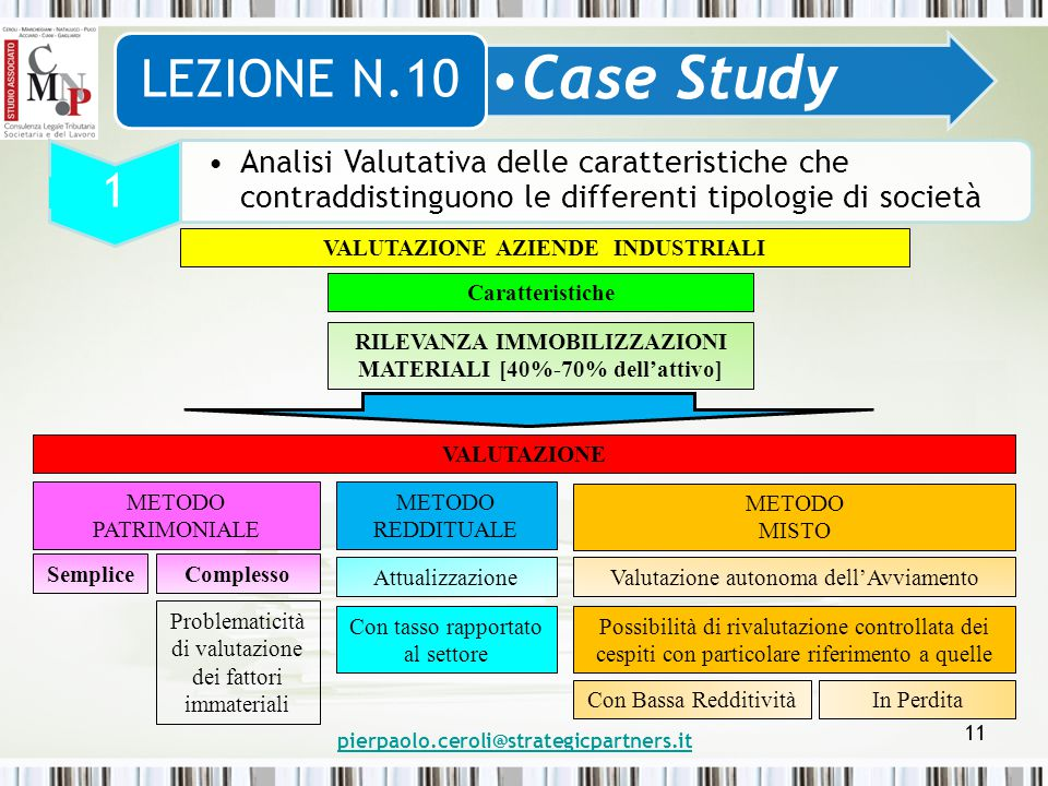 pierpaolo.ceroli@strategicpartners.it 11 Case Study LEZIONE N.10 1 Analisi Valutativa delle caratteristiche che contraddistinguono le differenti tipol