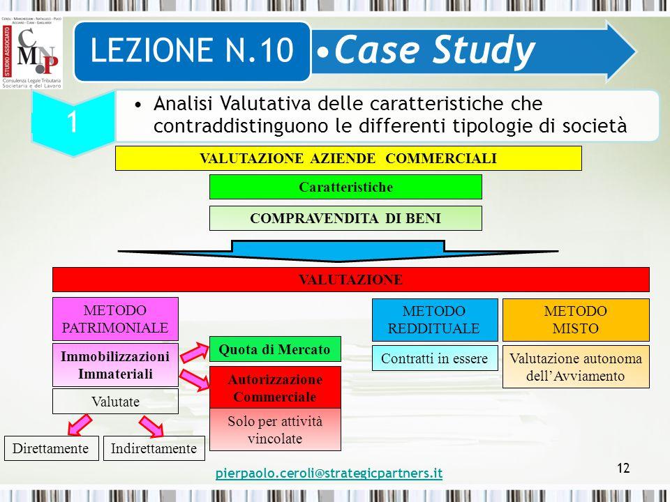 pierpaolo.ceroli@strategicpartners.it 12 Case Study LEZIONE N.10 1 Analisi Valutativa delle caratteristiche che contraddistinguono le differenti tipol