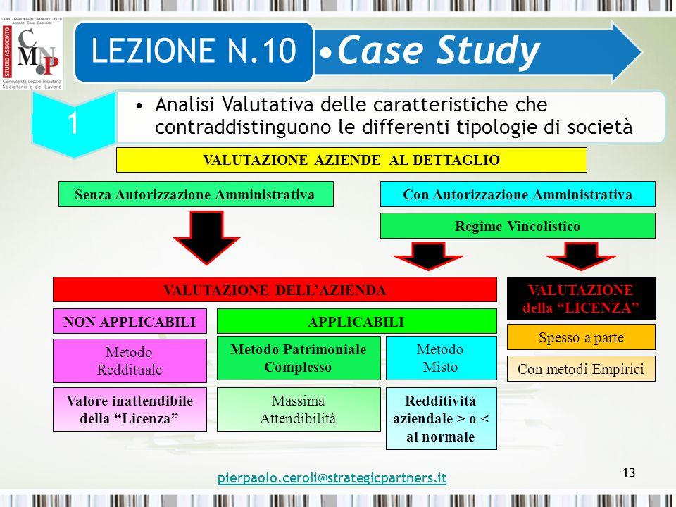 pierpaolo.ceroli@strategicpartners.it 13 Case Study LEZIONE N.10 1 Analisi Valutativa delle caratteristiche che contraddistinguono le differenti tipol