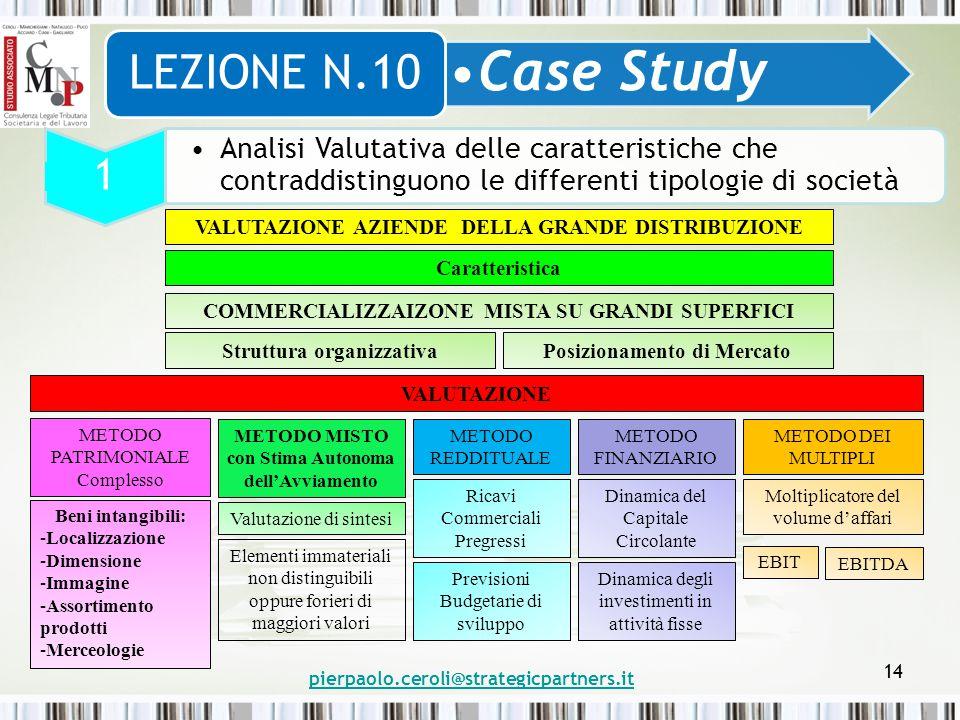 pierpaolo.ceroli@strategicpartners.it 14 Case Study LEZIONE N.10 1 Analisi Valutativa delle caratteristiche che contraddistinguono le differenti tipol