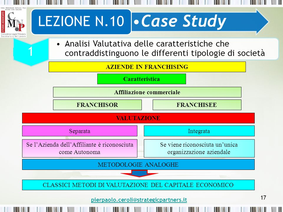 pierpaolo.ceroli@strategicpartners.it 17 Case Study LEZIONE N.10 1 Analisi Valutativa delle caratteristiche che contraddistinguono le differenti tipol
