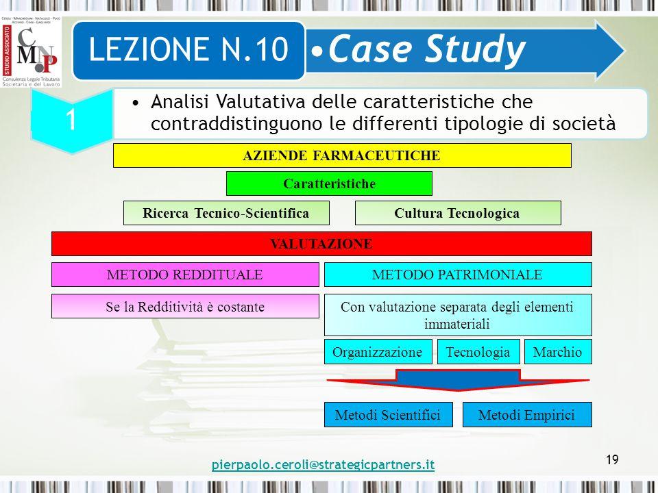 pierpaolo.ceroli@strategicpartners.it 19 Case Study LEZIONE N.10 1 Analisi Valutativa delle caratteristiche che contraddistinguono le differenti tipol