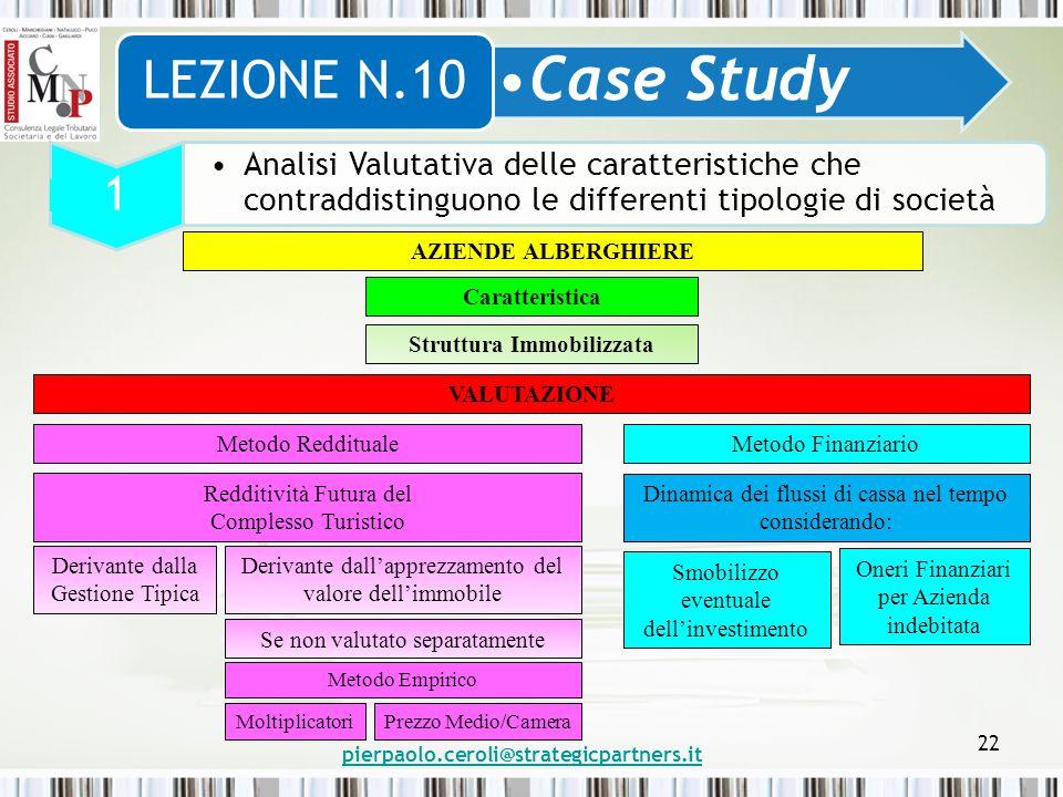 pierpaolo.ceroli@strategicpartners.it 22 Case Study LEZIONE N.10 1 Analisi Valutativa delle caratteristiche che contraddistinguono le differenti tipol