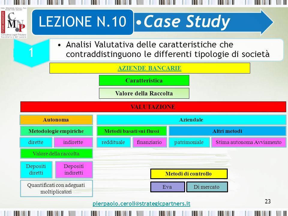 pierpaolo.ceroli@strategicpartners.it 23 Case Study LEZIONE N.10 1 Analisi Valutativa delle caratteristiche che contraddistinguono le differenti tipol