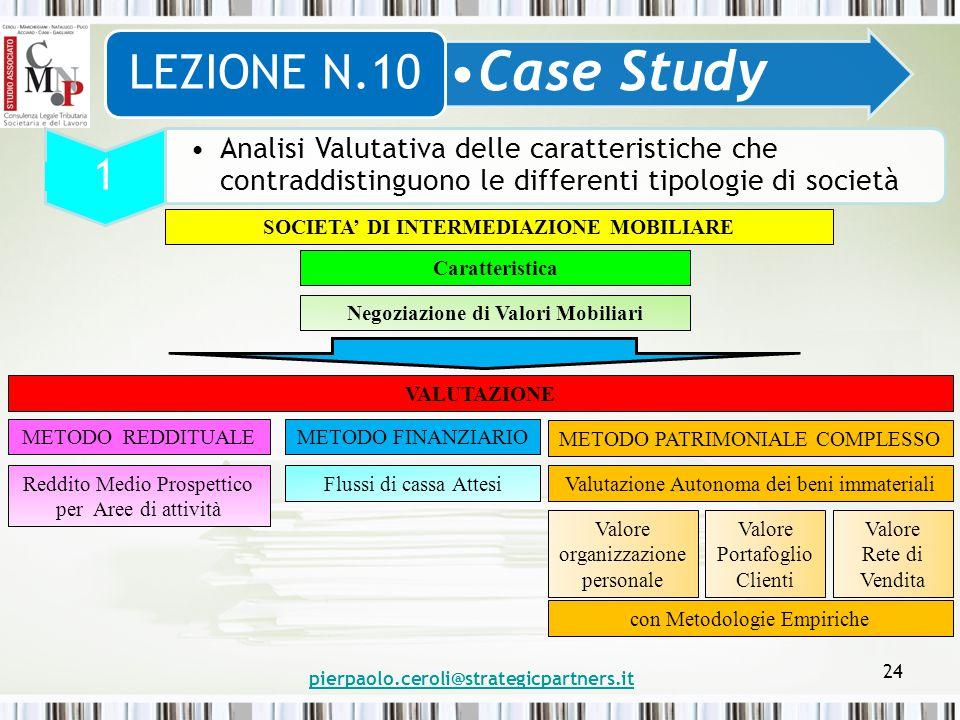 pierpaolo.ceroli@strategicpartners.it 24 Case Study LEZIONE N.10 1 Analisi Valutativa delle caratteristiche che contraddistinguono le differenti tipol