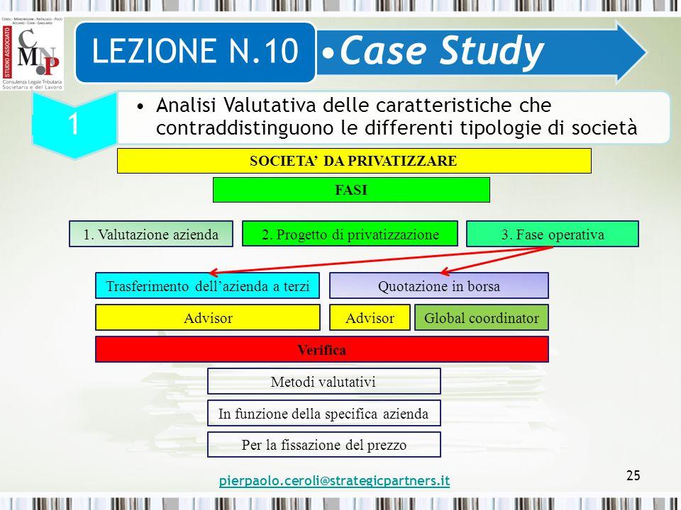 pierpaolo.ceroli@strategicpartners.it 25 Case Study LEZIONE N.10 1 Analisi Valutativa delle caratteristiche che contraddistinguono le differenti tipol