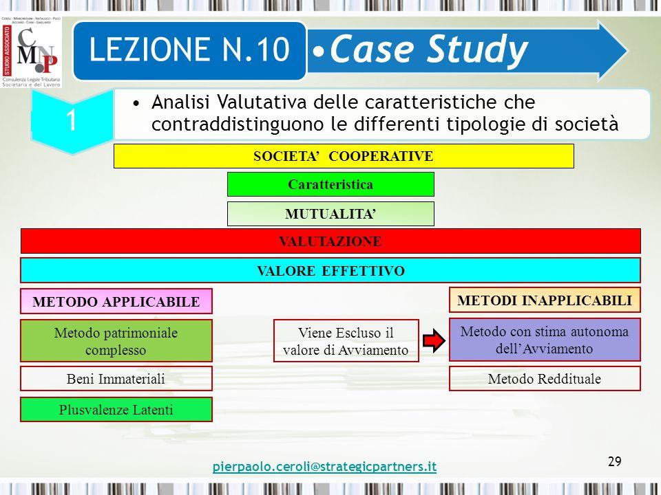 pierpaolo.ceroli@strategicpartners.it 29 Case Study LEZIONE N.10 1 Analisi Valutativa delle caratteristiche che contraddistinguono le differenti tipol
