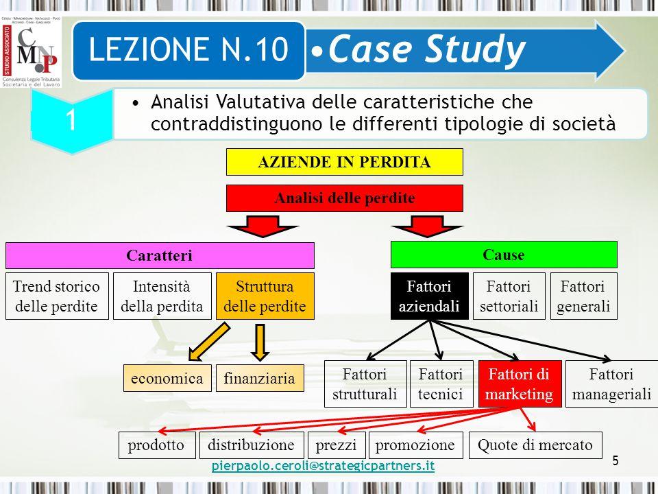 pierpaolo.ceroli@strategicpartners.it 5 Case Study LEZIONE N.10 1 Analisi Valutativa delle caratteristiche che contraddistinguono le differenti tipolo