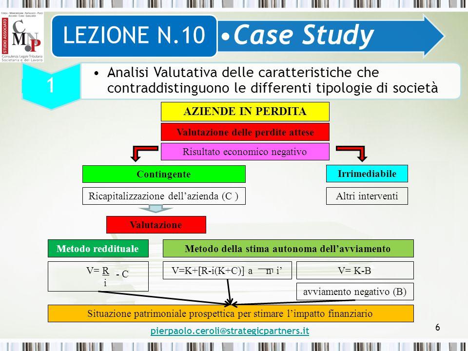 pierpaolo.ceroli@strategicpartners.it 6 Case Study LEZIONE N.10 1 Analisi Valutativa delle caratteristiche che contraddistinguono le differenti tipolo