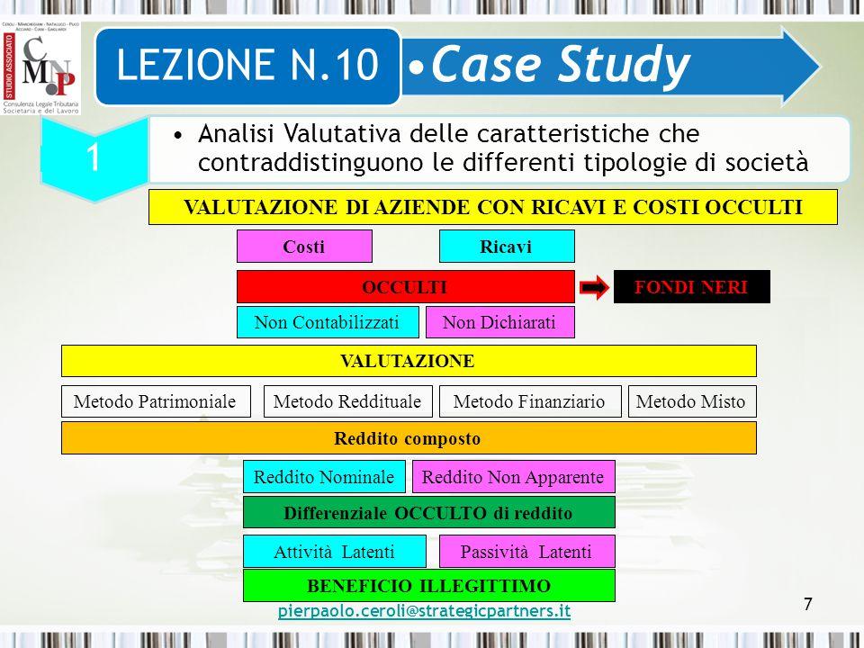 pierpaolo.ceroli@strategicpartners.it 7 Case Study LEZIONE N.10 1 Analisi Valutativa delle caratteristiche che contraddistinguono le differenti tipolo