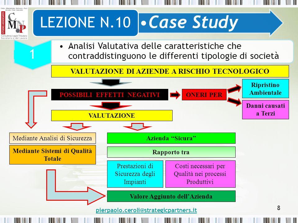 pierpaolo.ceroli@strategicpartners.it 8 Case Study LEZIONE N.10 1 Analisi Valutativa delle caratteristiche che contraddistinguono le differenti tipolo