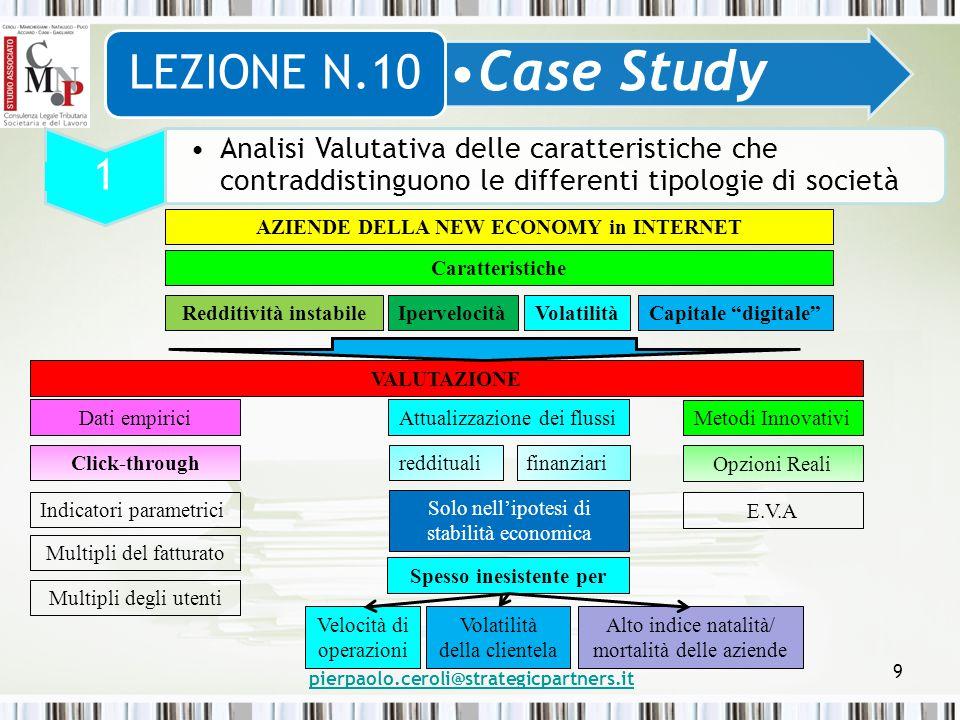 pierpaolo.ceroli@strategicpartners.it 9 Case Study LEZIONE N.10 1 Analisi Valutativa delle caratteristiche che contraddistinguono le differenti tipolo