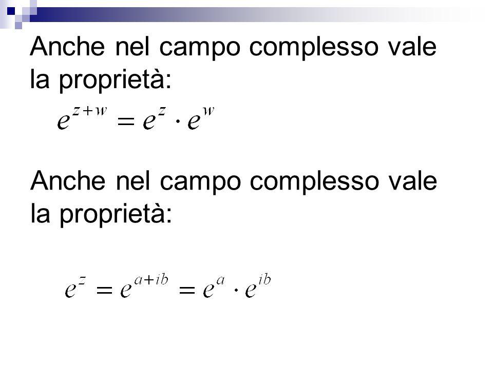 Analizziamo in dettaglio l'esponenziale immaginario puro Formula di Eulero