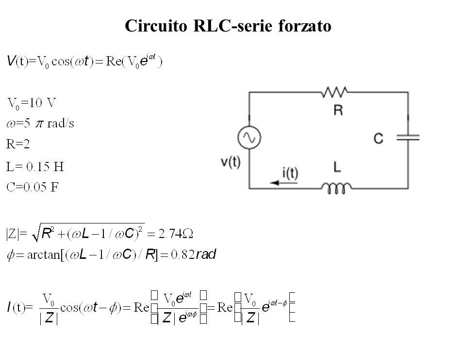 Re ImIm ~V(t) ~I(t) tt  Rappresentazione nel piano complesso (metodo simbolico o dei fasori) Complesso!.