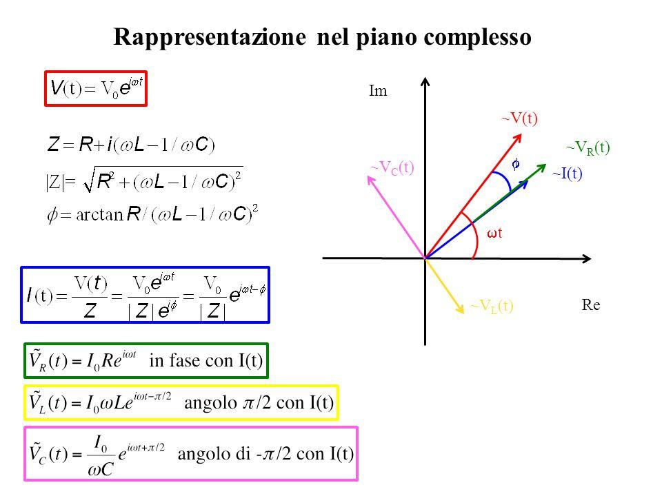 Re Im ~V(t) ~I(t) tt  Rappresentazione nel piano complesso ~V R (t) ~V L (t) ~V C (t)