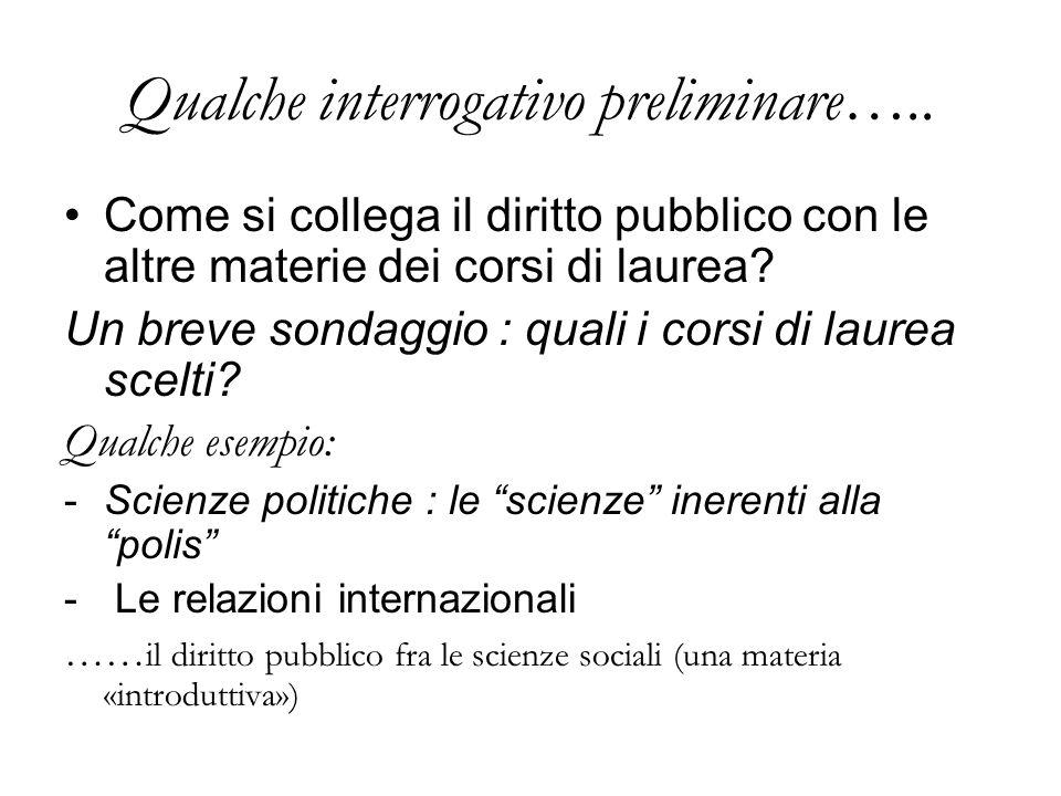 che cos'è il diritto pubblico italiano.
