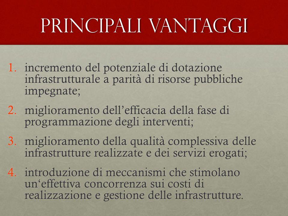 Principali vantaggi 1.incremento del potenziale di dotazione infrastrutturale a parità di risorse pubbliche impegnate; 2.miglioramento dell'efficacia