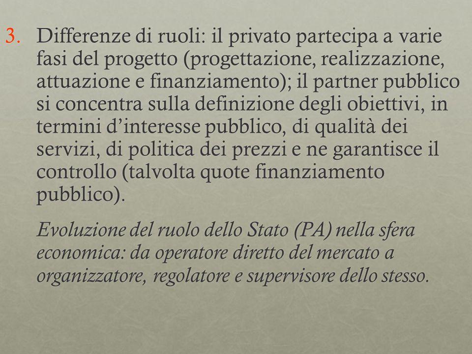 3.Differenze di ruoli: il privato partecipa a varie fasi del progetto (progettazione, realizzazione, attuazione e finanziamento); il partner pubblico