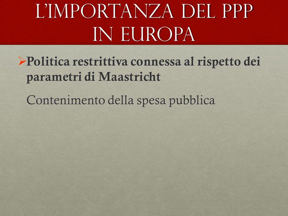 L'importanza del PPP in Europa  Politica restrittiva connessa al rispetto dei parametri di Maastricht Contenimento della spesa pubblica