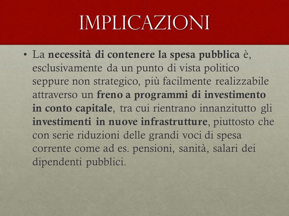 Implicazioni La necessità di contenere la spesa pubblica è, esclusivamente da un punto di vista politico seppure non strategico, più facilmente realiz