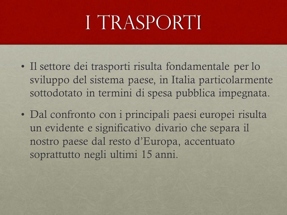 I trasporti Il settore dei trasporti risulta fondamentale per lo sviluppo del sistema paese, in Italia particolarmente sottodotato in termini di spesa pubblica impegnata.Il settore dei trasporti risulta fondamentale per lo sviluppo del sistema paese, in Italia particolarmente sottodotato in termini di spesa pubblica impegnata.