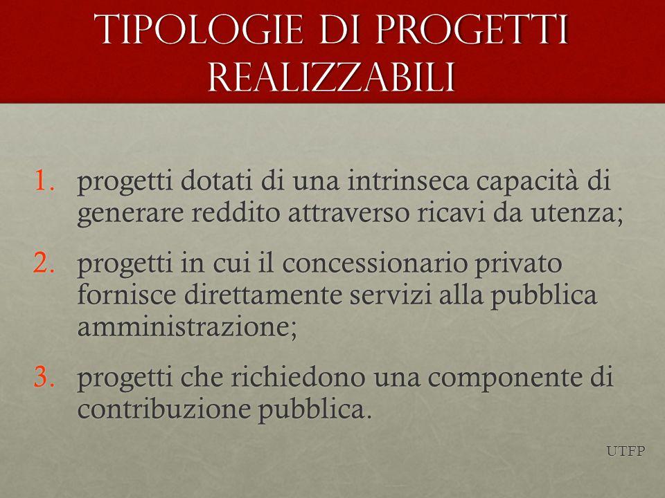 Tipologie di progetti realizzabili 1.progetti dotati di una intrinseca capacità di generare reddito attraverso ricavi da utenza; 2.progetti in cui il