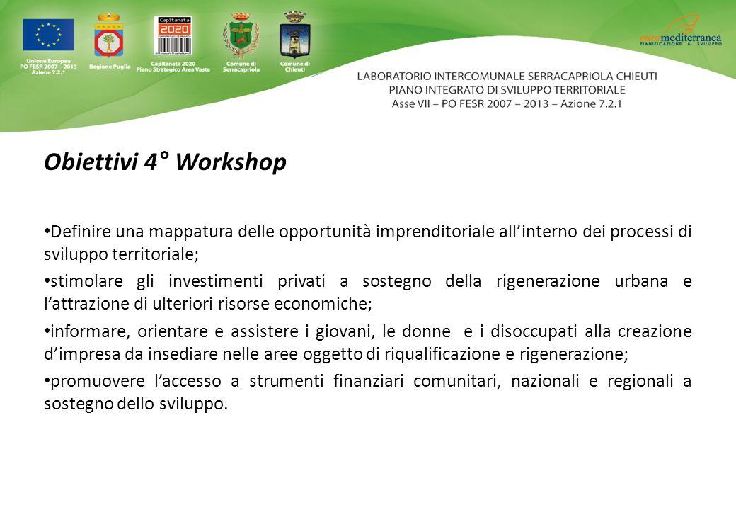 Obiettivi 4° Workshop Definire una mappatura delle opportunità imprenditoriale all'interno dei processi di sviluppo territoriale; stimolare gli investimenti privati a sostegno della rigenerazione urbana e l'attrazione di ulteriori risorse economiche; informare, orientare e assistere i giovani, le donne e i disoccupati alla creazione d'impresa da insediare nelle aree oggetto di riqualificazione e rigenerazione; promuovere l'accesso a strumenti finanziari comunitari, nazionali e regionali a sostegno dello sviluppo.