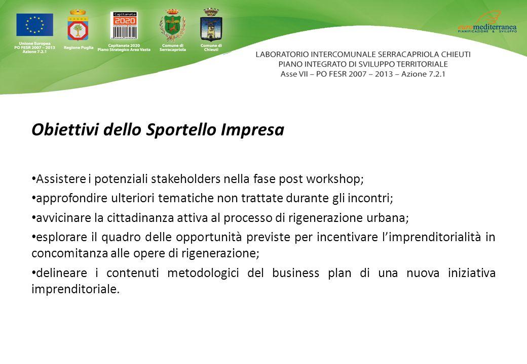 Obiettivi dello Sportello Impresa Assistere i potenziali stakeholders nella fase post workshop; approfondire ulteriori tematiche non trattate durante