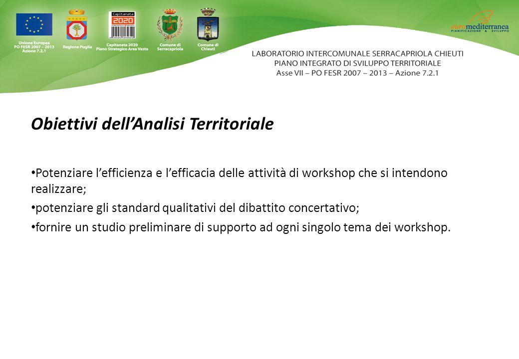 Obiettivi dell'Analisi Territoriale Potenziare l'efficienza e l'efficacia delle attività di workshop che si intendono realizzare; potenziare gli stand