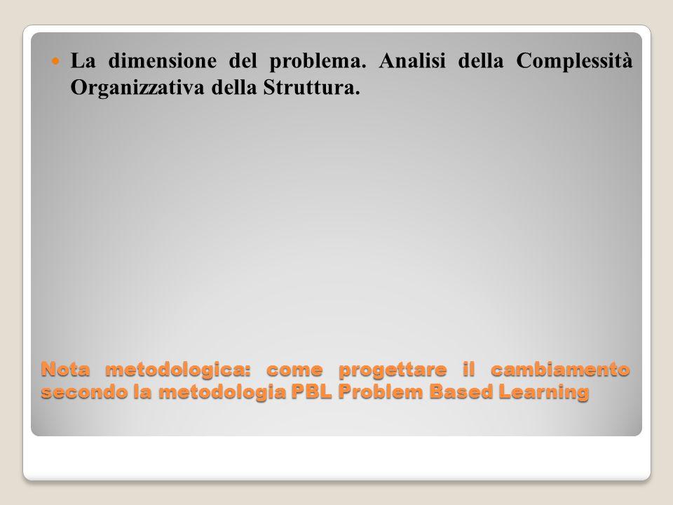 Nota metodologica: come progettare il cambiamento secondo la metodologia PBL Problem Based Learning La dimensione del problema.