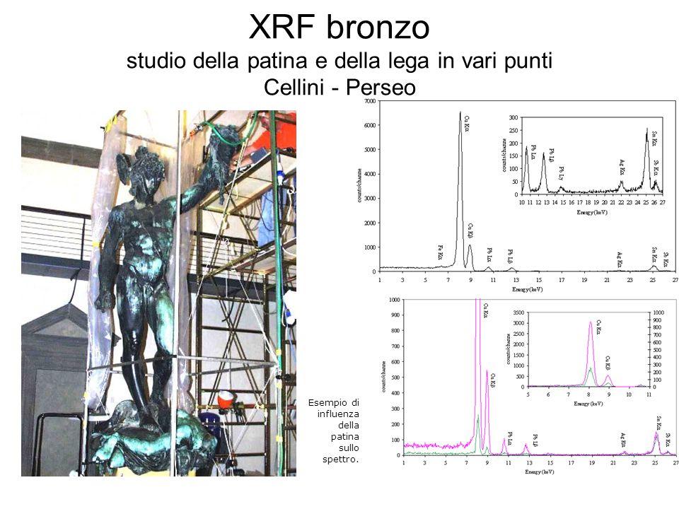 XRF bronzo studio della patina e della lega in vari punti Cellini - Perseo Esempio di influenza della patina sullo spettro.