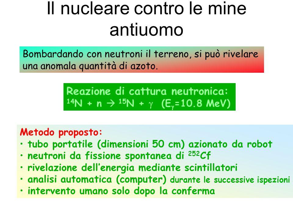 Il nucleare contro le mine antiuomo Bombardando con neutroni il terreno, si può rivelare una anomala quantità di azoto.