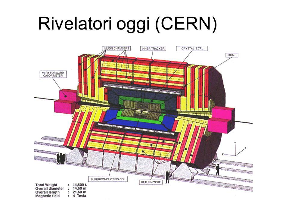 Rivelatori oggi (CERN)