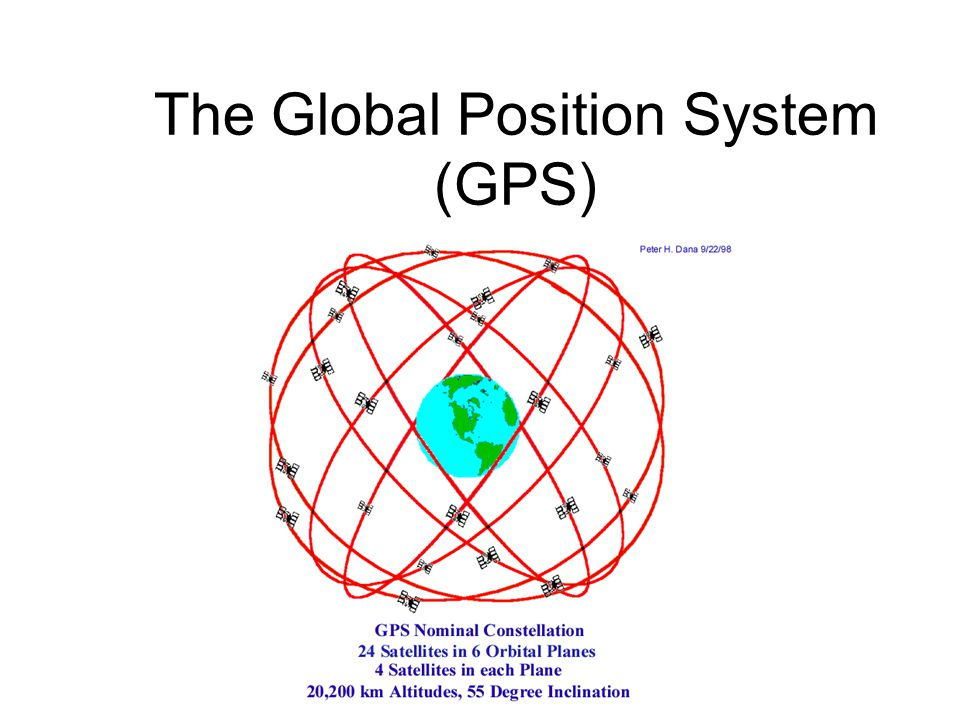 The Global Position System (GPS)