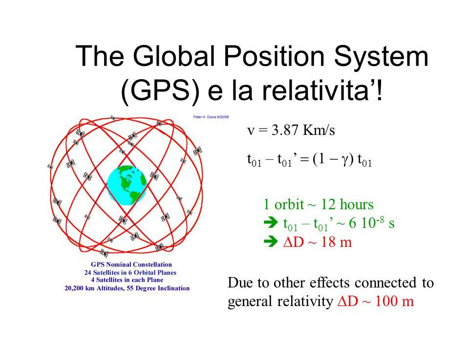 The Global Position System (GPS) e la relativita'.