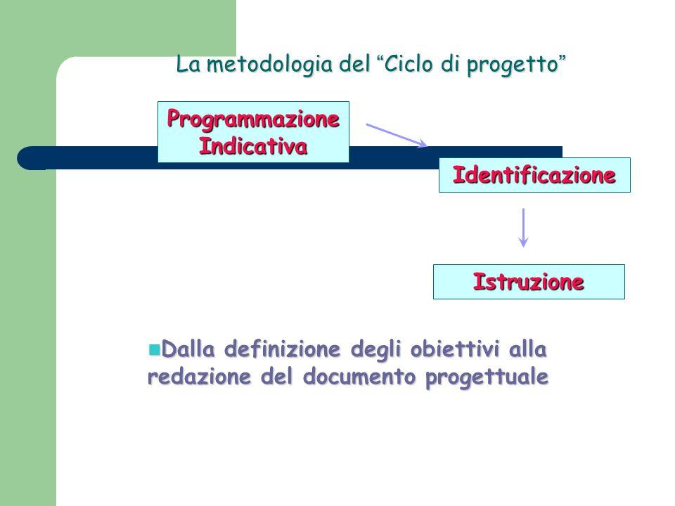La metodologia del Ciclo di progetto Programmazione Indicativa Identificazione Istruzione Dalla definizione degli obiettivi alla redazione del documento progettuale Dalla definizione degli obiettivi alla redazione del documento progettuale