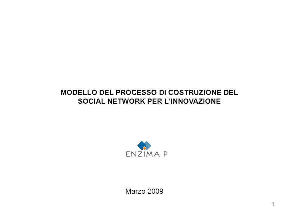 1 MODELLO DEL PROCESSO DI COSTRUZIONE DEL SOCIAL NETWORK PER L'INNOVAZIONE Marzo 2009