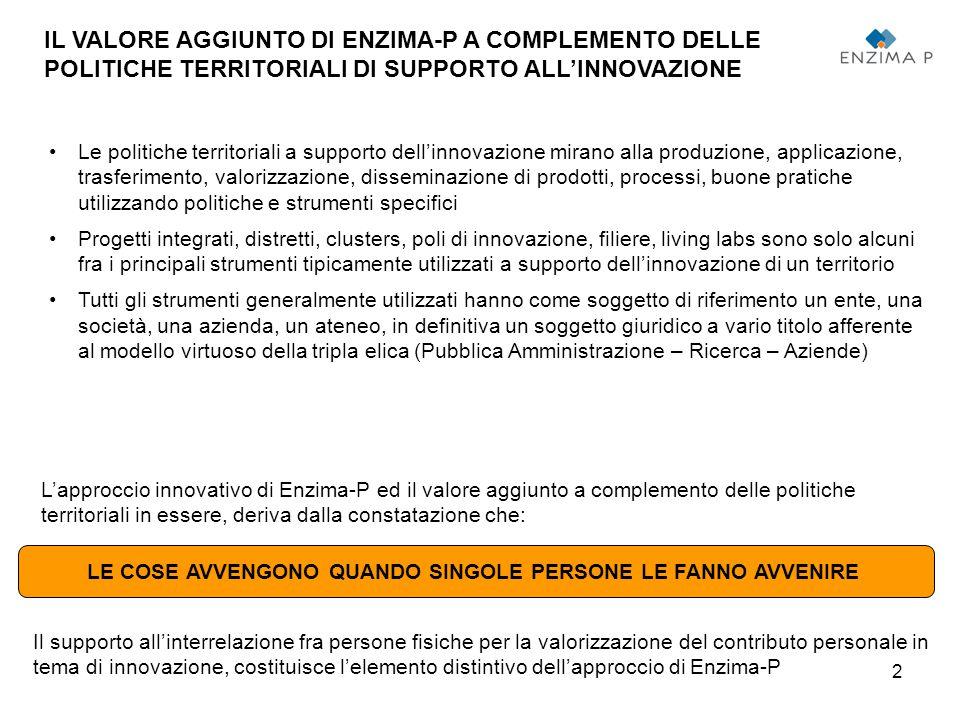 3 MODELLO DEL SOCIAL NETWORK PER L'INNOVAZIONE PUBBLICA AMMINISTRAZ.