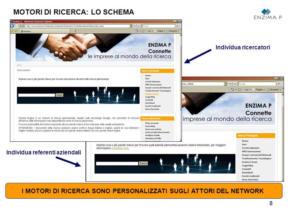 9 Identificazione url ricerca Identificazione interlocutore MOTORI DI RICERCA: IL PROCESSO 1.