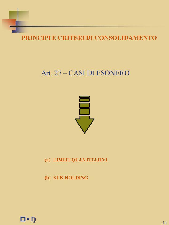 pwc 14 PRINCIPI E CRITERI DI CONSOLIDAMENTO Art.