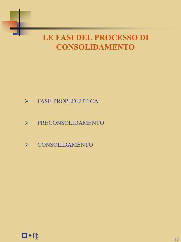 pwc 19 LE FASI DEL PROCESSO DI CONSOLIDAMENTO  FASE PROPEDEUTICA  PRECONSOLIDAMENTO  CONSOLIDAMENTO