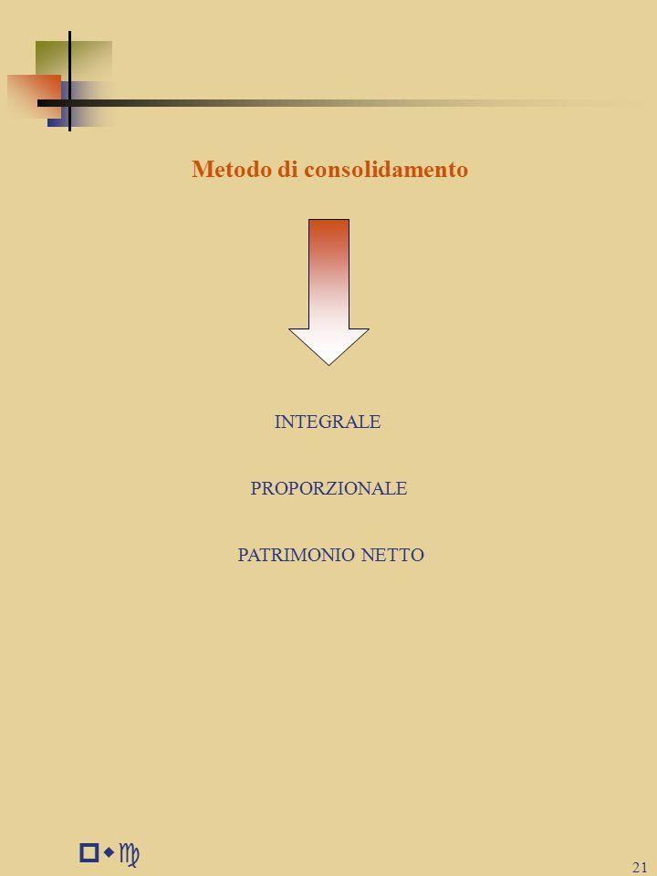 pwc 21 Metodo di consolidamento INTEGRALE PROPORZIONALE PATRIMONIO NETTO