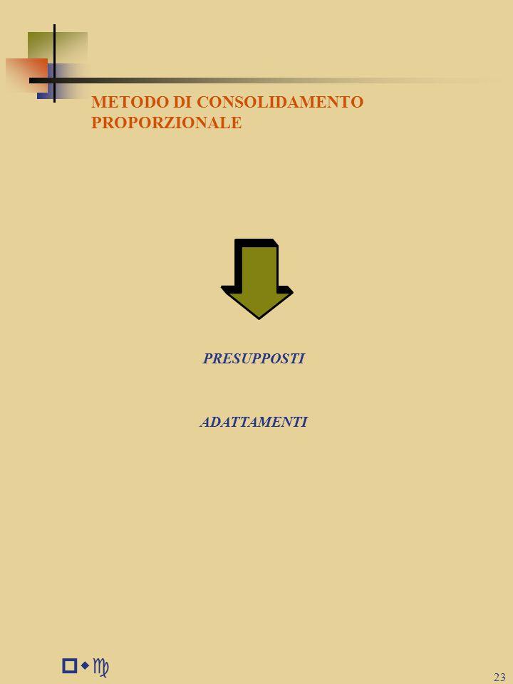 pwc 23 METODO DI CONSOLIDAMENTO PROPORZIONALE PRESUPPOSTI ADATTAMENTI