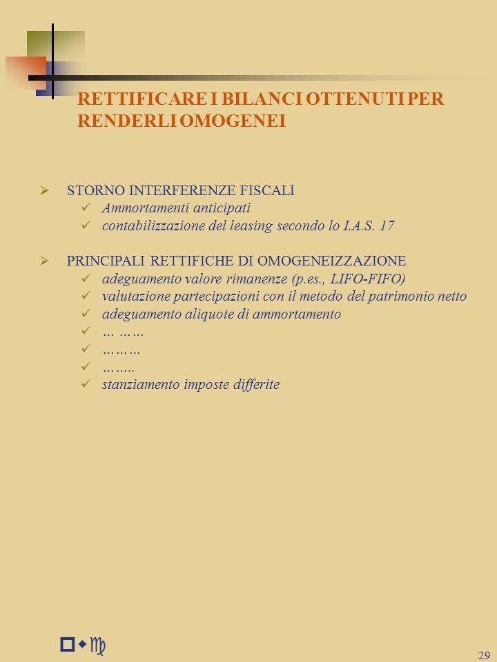 pwc 29 RETTIFICARE I BILANCI OTTENUTI PER RENDERLI OMOGENEI  STORNO INTERFERENZE FISCALI Ammortamenti anticipati contabilizzazione del leasing secondo lo I.A.S.