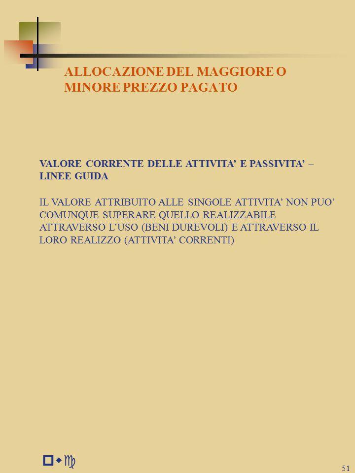 pwc 51 ALLOCAZIONE DEL MAGGIORE O MINORE PREZZO PAGATO VALORE CORRENTE DELLE ATTIVITA' E PASSIVITA' – LINEE GUIDA IL VALORE ATTRIBUITO ALLE SINGOLE ATTIVITA' NON PUO' COMUNQUE SUPERARE QUELLO REALIZZABILE ATTRAVERSO L'USO (BENI DUREVOLI) E ATTRAVERSO IL LORO REALIZZO (ATTIVITA' CORRENTI)