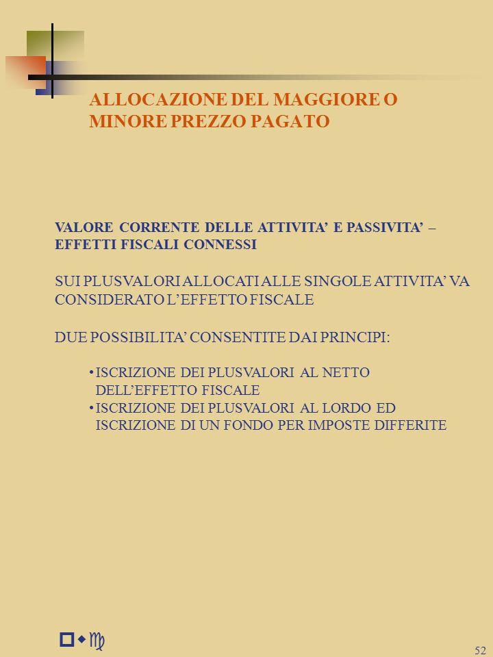 pwc 52 ALLOCAZIONE DEL MAGGIORE O MINORE PREZZO PAGATO VALORE CORRENTE DELLE ATTIVITA' E PASSIVITA' – EFFETTI FISCALI CONNESSI SUI PLUSVALORI ALLOCATI ALLE SINGOLE ATTIVITA' VA CONSIDERATO L'EFFETTO FISCALE DUE POSSIBILITA' CONSENTITE DAI PRINCIPI: ISCRIZIONE DEI PLUSVALORI AL NETTO DELL'EFFETTO FISCALE ISCRIZIONE DEI PLUSVALORI AL LORDO ED ISCRIZIONE DI UN FONDO PER IMPOSTE DIFFERITE