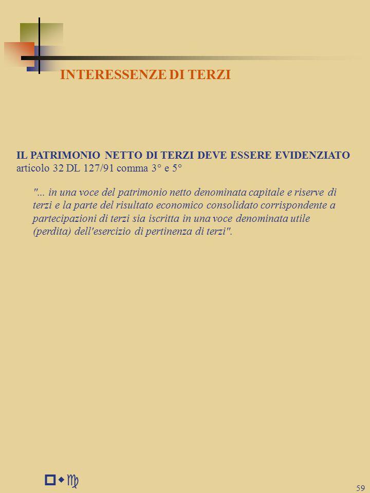 pwc 59 INTERESSENZE DI TERZI IL PATRIMONIO NETTO DI TERZI DEVE ESSERE EVIDENZIATO articolo 32 DL 127/91 comma 3° e 5° ...