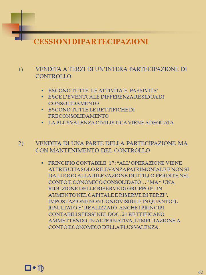 pwc 62 CESSIONI DIPARTECIPAZIONI 1) VENDITA A TERZI DI UN'INTERA PARTECIPAZIONE DI CONTROLLO  ESCONO TUTTE LE ATTIVITA' E PASSIVITA'  ESCE L'EVENTUALE DIFFERENZA RESIDUA DI CONSOLIDAMENTO  ESCONO TUTTE LE RETTIFICHE DI PRECONSOLIDAMENTO  LA PLUSVALENZA CIVILISTICA VIENE ADEGUATA 2) VENDITA DI UNA PARTE DELLA PARTECIPAZIONE MA CON MANTENIMENTO DEL CONTROLLO  PRINCIPIO CONTABILE 17: ALL'OPERAZIONE VIENE ATTRIBUITA SOLO RILEVANZA PATRIMONIALE E NON SI DA LUOGO ALLA RILEVAZIONE DI UTILI O PERDITE NEL CONTO E CONOMICO CONSOLIDATO… MA UNA RIDUZIONE DELLE RISERVE DI GRUPPO E UN AUMENTO NEL CAPITALE E RISERVE DI TERZI .